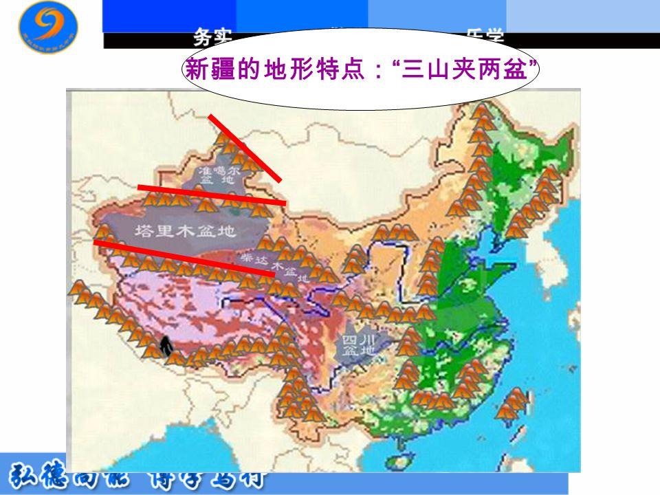 新疆的地形特点: 三山夹两盆