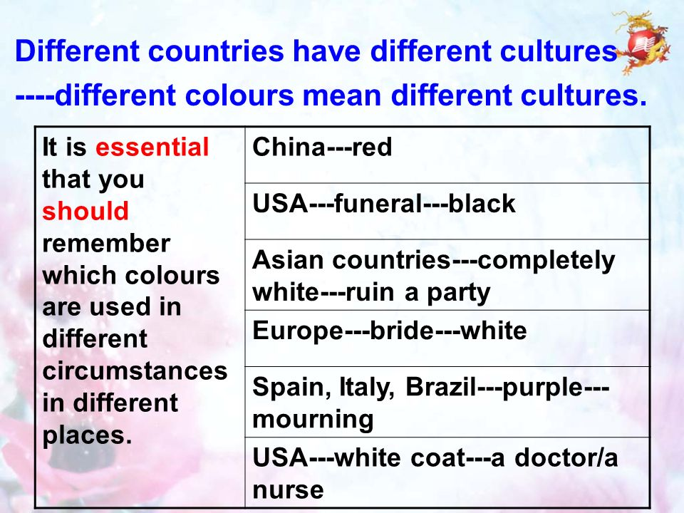 Different countries have different cultures ----different colours mean different cultures.