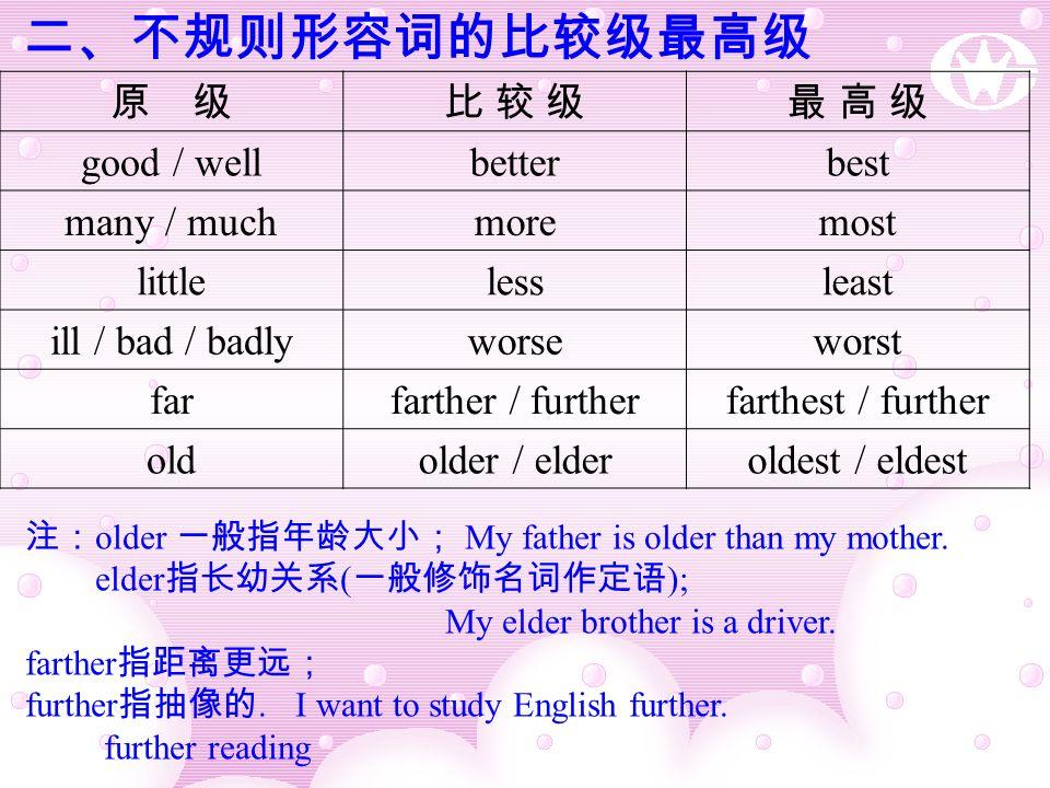 一、规则变化: 1 、一般直接在词尾加 er; est tall—taller--tallest light—lighter--lightest 2 、以字母 e 结尾的直接加 r; st nice—nicer—nicest fine—finer—finest 3 、以辅音字母加 y 结尾的形容词,要变 y 为 i 再加 er; est heavy—heavier—heaviest busy—busier--busiest 4 、以重读闭音节结尾且末尾只有一个辅音字母的形容词,要双写 末尾的辅音字母再加 er; est thin—thinner--thinnest hot—hotter—hottest big—bigger—biggest (注:双写必须同时符合以下条件 a.