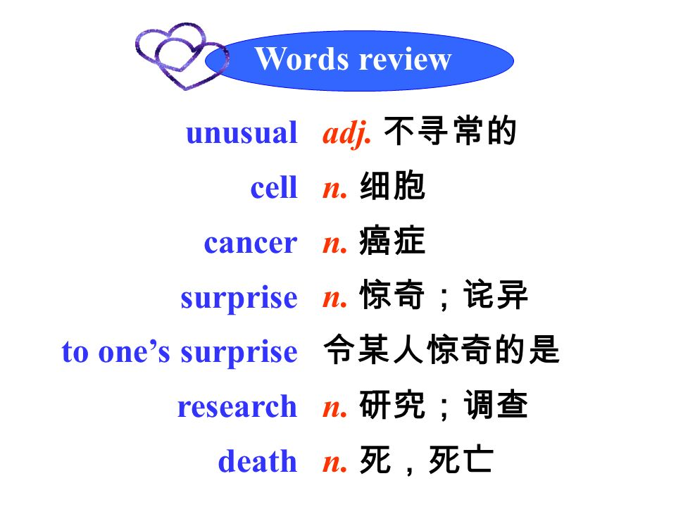 Words review unusual cell cancer surprise to one's surprise research death adj.