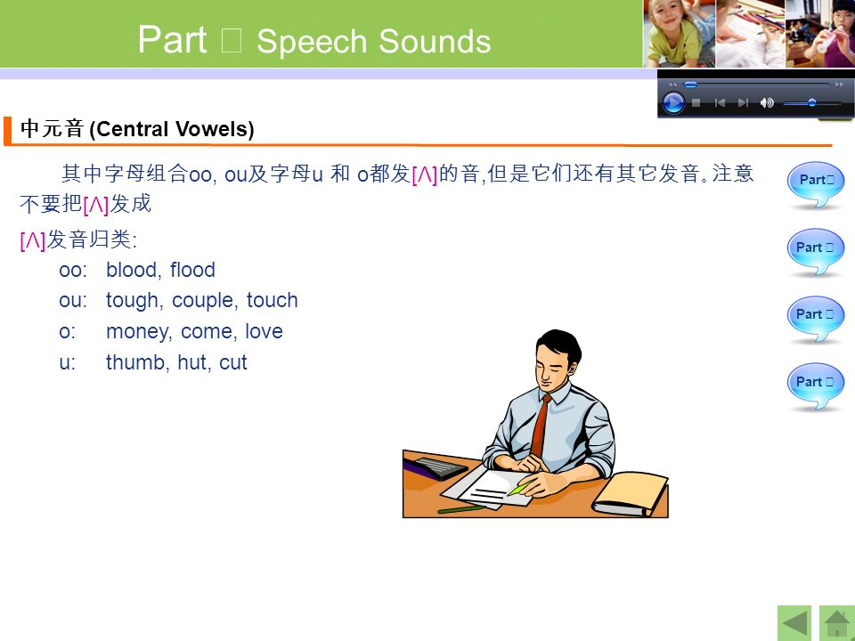 Part Ⅰ Speech Sounds [Λ] 发音归类 : Part Ⅱ Part Ⅲ Part Ⅳ Part Ⅰ oo: blood, flood ou: tough, couple, touch o: money, come, love u: thumb, hut, cut 中元音 (Central Vowels) 其中字母组合 oo, ou 及字母 u 和 o 都发 [Λ] 的音, 但是它们还有其它发音。注意 不要把 [Λ] 发成