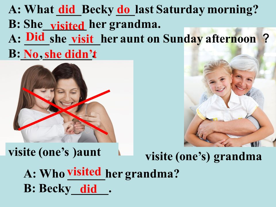 visite (one's) grandma visite (one's )aunt A: What ____Becky ___last Saturday morning.
