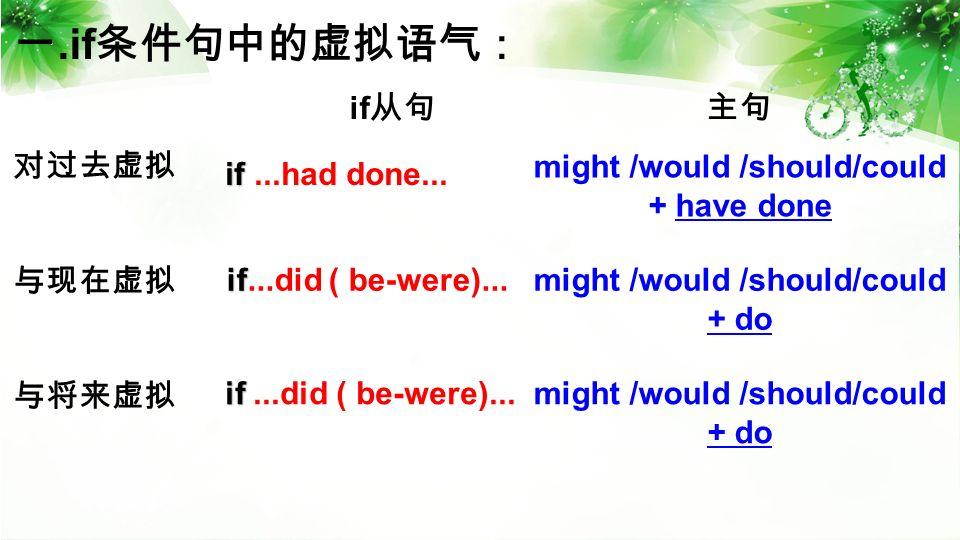 一.if 条件句中的虚拟语气: if 从句 主句 对过去虚拟 与现在虚拟 与将来虚拟 if if...did ( be-were)...