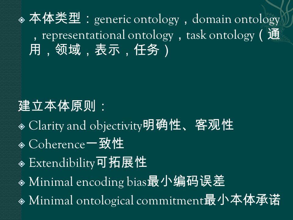  本体类型: generic ontology , domain ontology , representational ontology , task ontology (通 用,领域,表示,任务) 建立本体原则:  Clarity and objectivity 明确性、客观性  Coherence 一致性  Extendibility 可拓展性  Minimal encoding bias 最小编码误差  Minimal ontological commitment 最小本体承诺