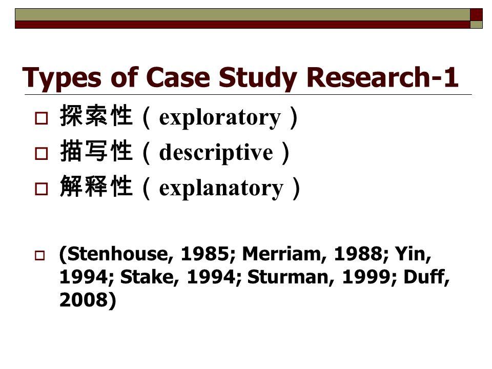 Types of Case Study Research-1  探索性( exploratory )  描写性( descriptive )  解释性( explanatory )  (Stenhouse, 1985; Merriam, 1988; Yin, 1994; Stake, 1994; Sturman, 1999; Duff, 2008)