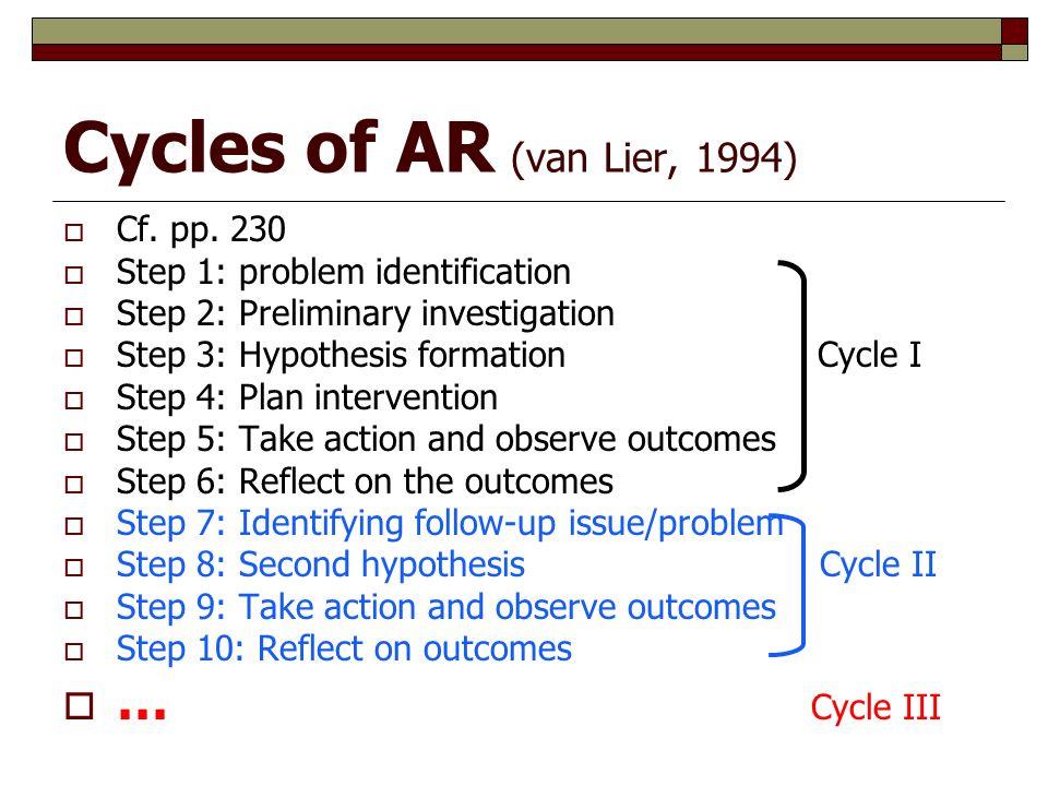 Cycles of AR (van Lier, 1994)  Cf. pp.