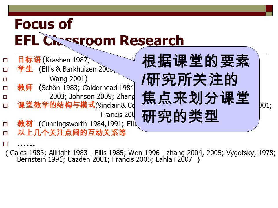 Focus of EFL Classroom Research  目标语 ( Krashen 1987, 1988; Lewis 1993, 1997 )  学生 ( Ellis & Barkhuizen 2005; Gao et al 2003; Cohen 1998; Wen &  Wang 2001 )  教师 ( Schön 1983; Calderhead 1984; Shulman 1987; Tsui, 2003; Borg  2003; Johnson 2009; Zhang 2004, 2005 , 2011; Wu 2008;)  课堂教学的结构与模式 ( S inclair & Coulthard 1975; McCarthy 1991; Cazden 2001; Francis 2005; Lahlali 2007 )  教材 (Cunningsworth 1984,1991; Ellis 1997;Ma 2007)  以上几个关注点间的互动关系等  …… ( Gaies 1983; Allright 1983 , Ellis 1985; Wen 1996 ; zhang 2004, 2005; Vygotsky, 1978; Bernstein 1991; Cazden 2001; Francis 2005; Lahlali 2007 ) 根据课堂的要素 / 研究所关注的 焦点来划分课堂 研究的类型