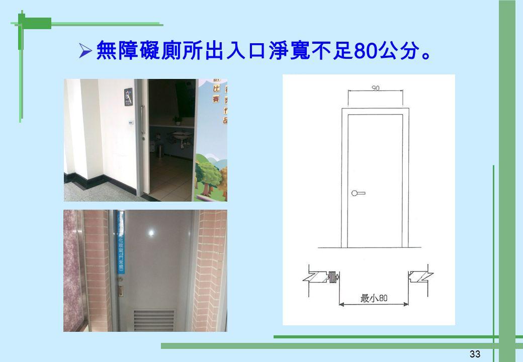 33  無障礙廁所出入口淨寬不足 80 公分。