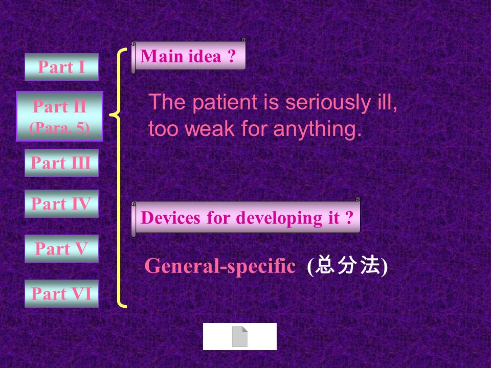 Narration-description ( 叙述 - 描写法 ) Main idea . Devices for developing it .