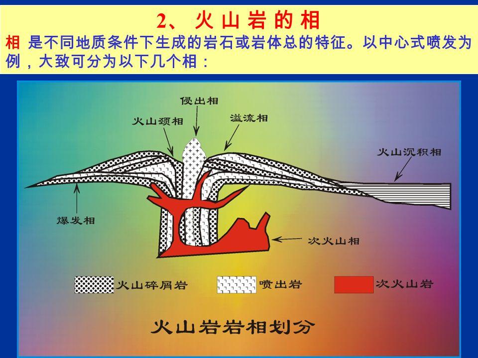 2 、 火 山 岩 的 相 相 是不同地质条件下生成的岩石或岩体总的特征。以中心式喷发为 例,大致可分为以下几个相: