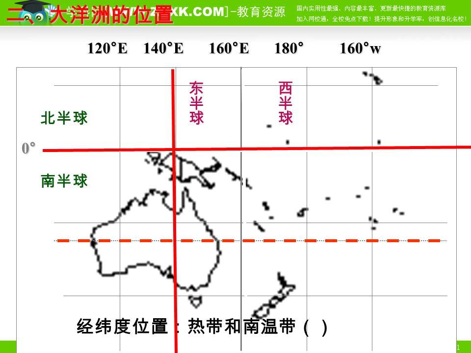 120°E140°E160°E180°160°w0° 北半球 南半球二、大洋洲的位置 经纬度位置:热带和南温带()
