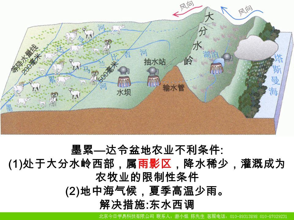 墨累 — 达令盆地农业不利条件 : (1) 处于大分水岭西部,属雨影区,降水稀少,灌溉成为 农牧业的限制性条件 (2) 地中海气候,夏季高温少雨。 解决措施 : 东水西调
