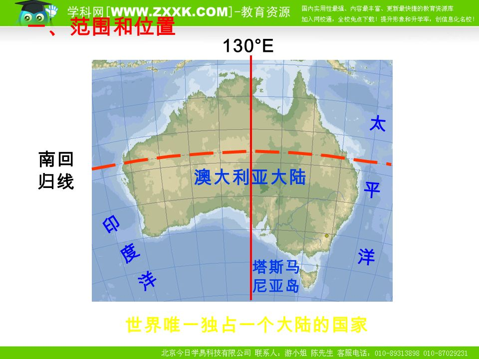 澳大利亚大陆 太平洋太平洋 印度洋印度洋 南回 归线 世界唯一独占一个大陆的国家 塔斯马 尼亚岛 一、范围和位置 130°E