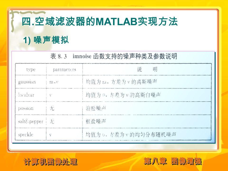 计算机图像处理计算机图像处理 四. 空域滤波器的 MATLAB 实现方法 1) 噪声模拟