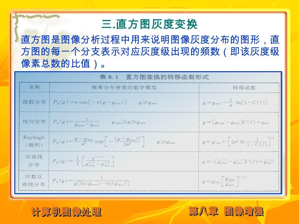 第八章 图像增强 计算机图像处理计算机图像处理 直方图是图像分析过程中用来说明图像灰度分布的图形,直 方图的每一个分支表示对应灰度级出现的频数(即该灰度级 像素总数的比值)。 三. 直方图灰度变换