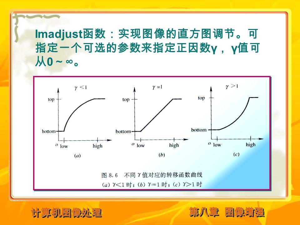 第八章 图像增强 计算机图像处理计算机图像处理 Imadjust 函数:实现图像的直方图调节。可 指定一个可选的参数来指定正因数 γ , γ 值可 从 0 ~ ∞ 。