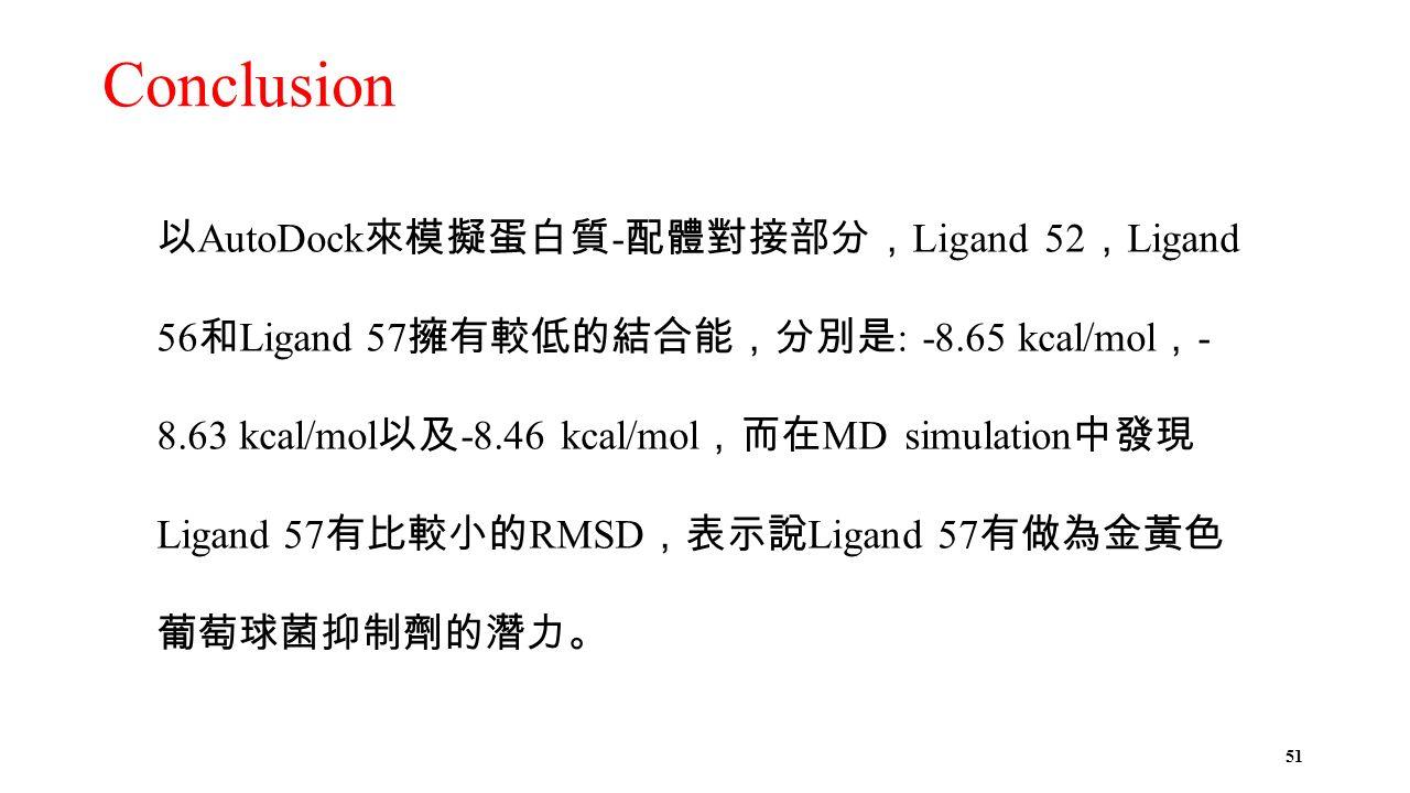 Conclusion 51 以 AutoDock 來模擬蛋白質 - 配體對接部分, Ligand 52 , Ligand 56 和 Ligand 57 擁有較低的結合能,分別是 : -8.65 kcal/mol , - 8.63 kcal/mol 以及 -8.46 kcal/mol ,而在 MD simulation 中發現 Ligand 57 有比較小的 RMSD ,表示說 Ligand 57 有做為金黃色 葡萄球菌抑制劑的潛力。