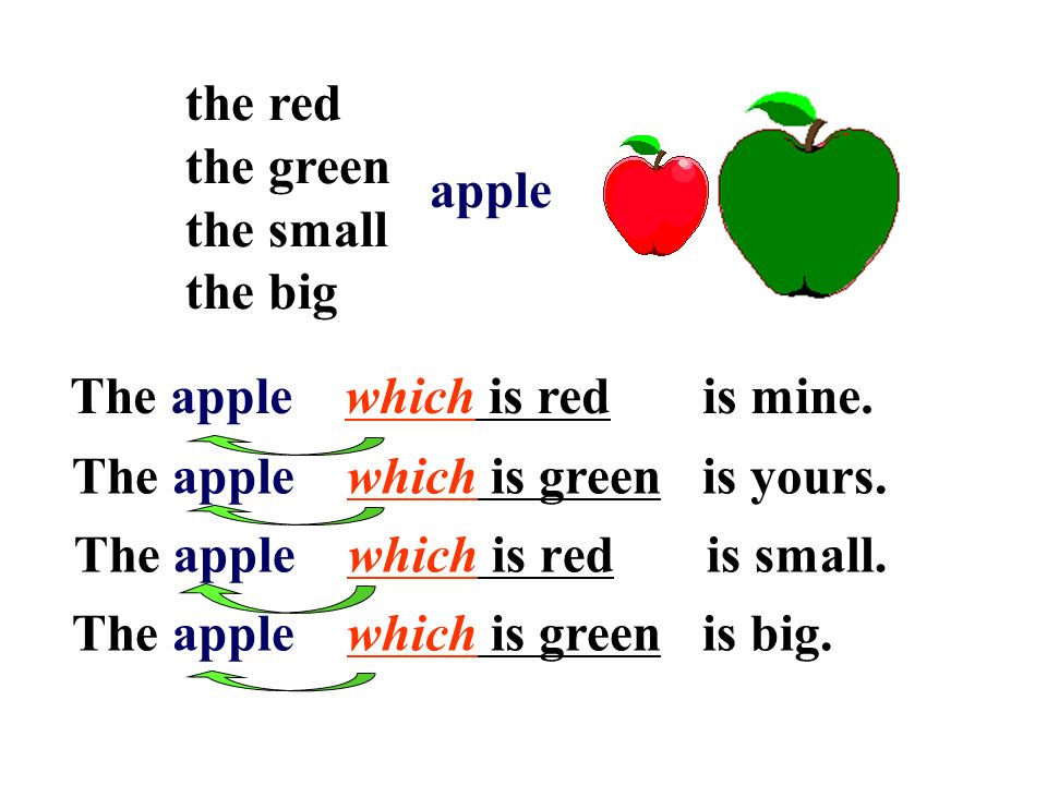 apple the red the green the small the big The apple which is red is mine.