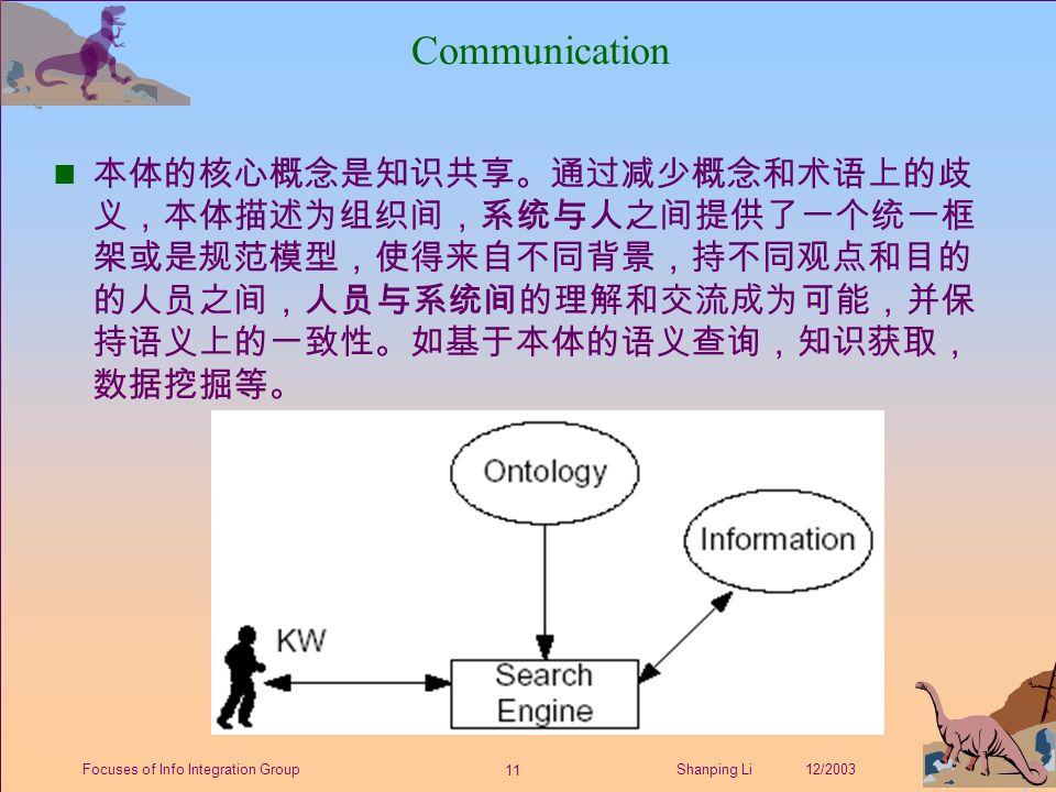 11 Shanping Li 12/2003Focuses of Info Integration Group Communication 本体的核心概念是知识共享。通过减少概念和术语上的歧 义,本体描述为组织间,系统与人之间提供了一个统一框 架或是规范模型,使得来自不同背景,持不同观点和目的 的人员之间,人员与系统间的理解和交流成为可能,并保 持语义上的一致性。如基于本体的语义查询,知识获取, 数据挖掘等。