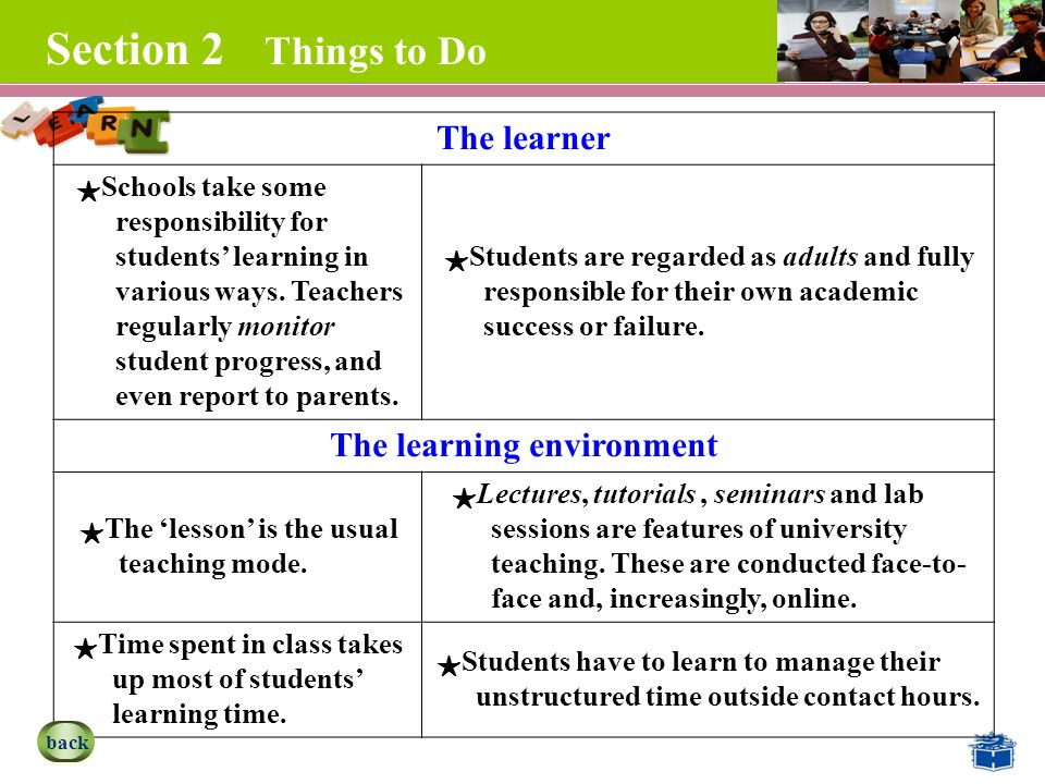Section 2 Things to Do The learner ★ Schools take some responsibility for students' learning in various ways.