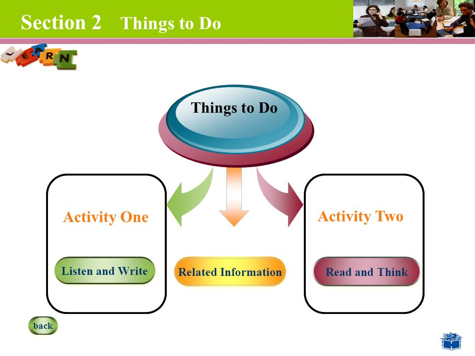 Section 2 Things to Do Things to Do Activity Two Listen and Write Read and Think Activity One back Related Information