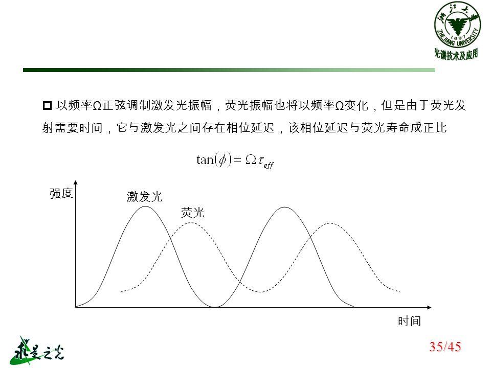 以频率 Ω 正弦调制激发光振幅,荧光振幅也将以频率 Ω 变化,但是由于荧光发 射需要时间,它与激发光之间存在相位延迟,该相位延迟与荧光寿命成正比 强度 时间 激发光 荧光 35/45
