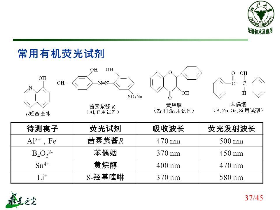 待测离子荧光试剂吸收波长荧光发射波长 Al 3+ , Fe - 茜素紫酱 R 470 nm500 nm B 4 O 2 2- 苯偶姻 370 nm450 nm Sn 4+ 黄烷醇 400 nm470 nm Li + 8- 羟基喹啉 370 nm580 nm 常用有机荧光试剂 37/45