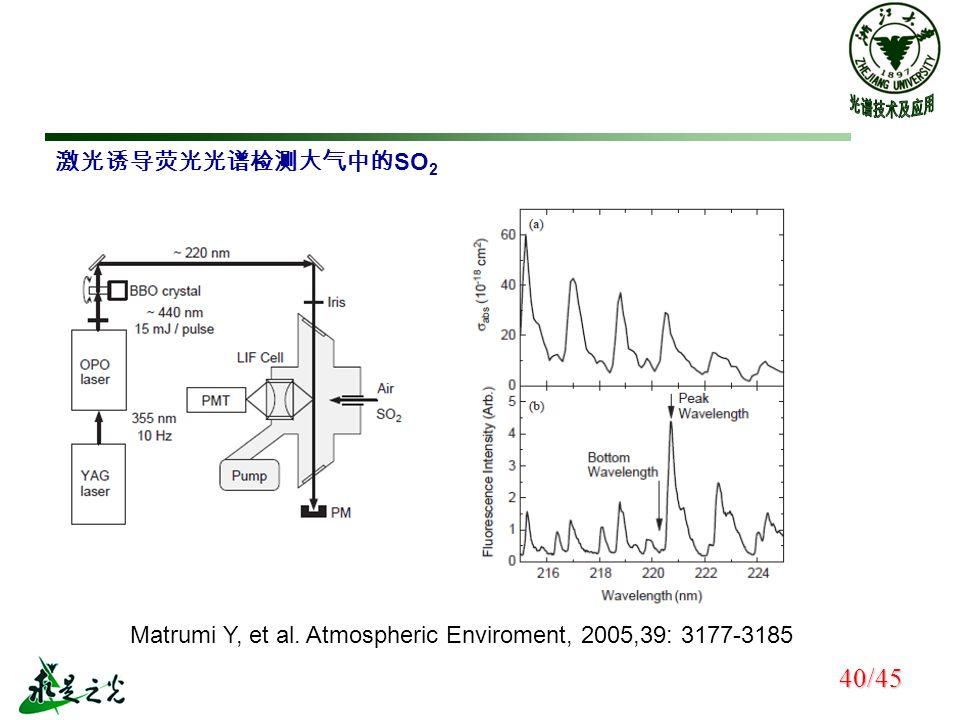 Matrumi Y, et al. Atmospheric Enviroment, 2005,39: 3177-3185 激光诱导荧光光谱检测大气中的 SO 2 40/45