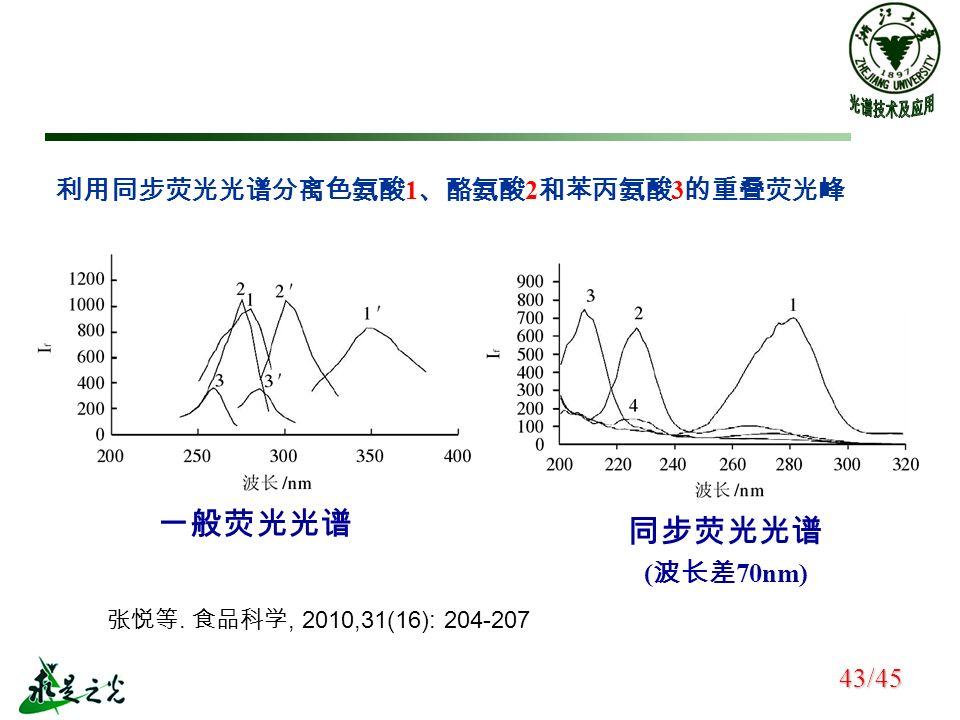 利用同步荧光光谱分离色氨酸 1 、酪氨酸 2 和苯丙氨酸 3 的重叠荧光峰 一般荧光光谱 同步荧光光谱 ( 波长差 70nm) 张悦等.