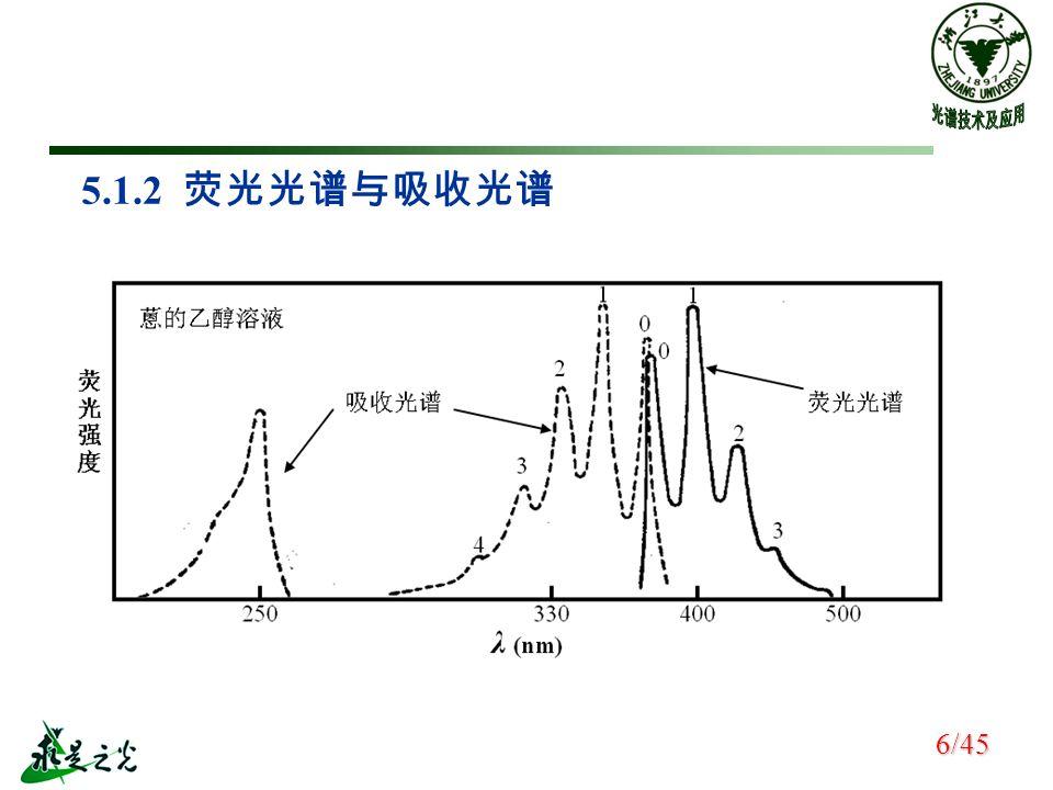 5.1.2 荧光光谱与吸收光谱 6/45