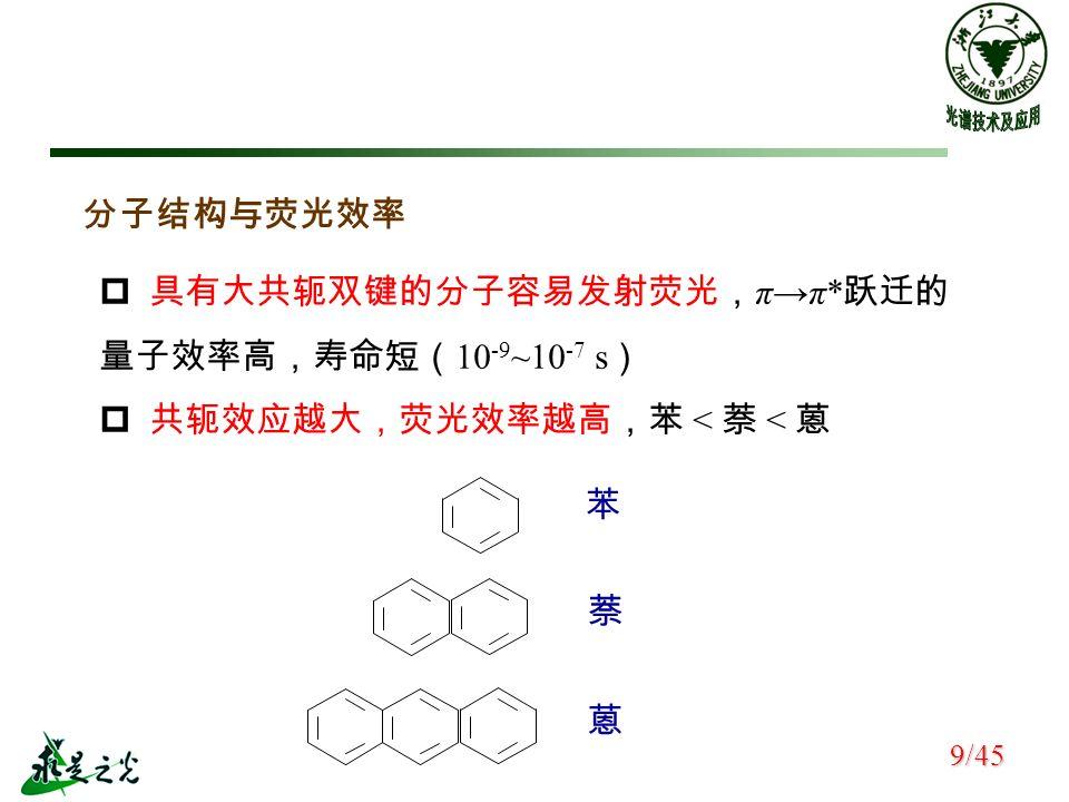  具有大共轭双键的分子容易发射荧光, π→π* 跃迁的 量子效率高,寿命短( 10 -9 ~10 -7 s )  共轭效应越大,荧光效率越高,苯 < 萘 < 蒽 苯 萘 蒽 分子结构与荧光效率 9/45