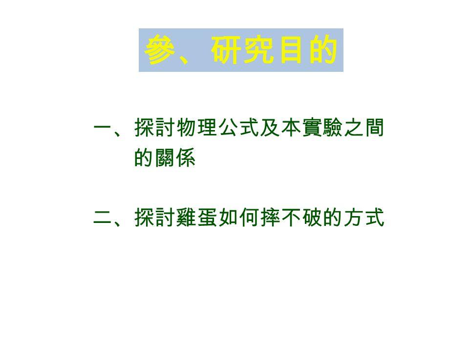 一、為什麼要做此實驗? 動機為何? ( 地心引力 ) 二、舉例說明 ( 飛機失事 ) 貳、研究背景
