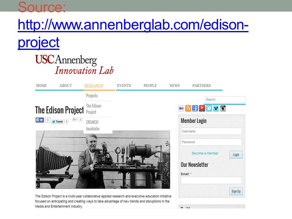Source: http://www.annenberglab.com/edison- project http://www.annenberglab.com/edison- project