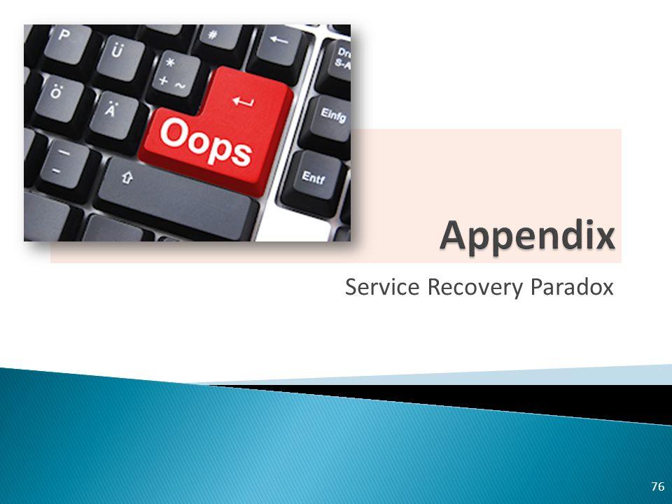 Service Recovery Paradox 76