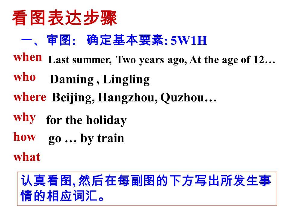 看图表达步骤 一、审图 : 确定基本要素 : 5W1H when who where why how what Last summer, Two years ago, At the age of 12… Beijing, Hangzhou, Quzhou… Daming, Lingling for the holiday go … by train 认真看图, 然后在每副图的下方写出所发生事 情的相应词汇。