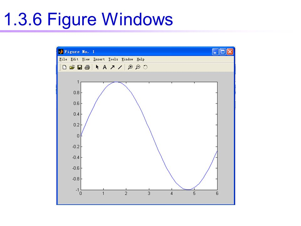 1.3.6 Figure Windows