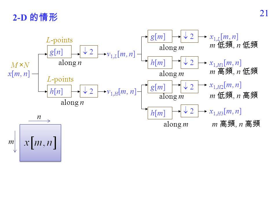20 例子: 2-point Haar wavelet g[n] = 1/2 for n = −1, 0 g[n] = 0 otherwise h[0] = 1/2, h[−1] = −1/2, h[n] = 0 otherwise n g[n] -3 -2 -1 0 1 2 3 ½ n h[n] -3 -2 -1 0 1 2 3 ½ -½ then ( 兩點平均 )( 兩點之差 )