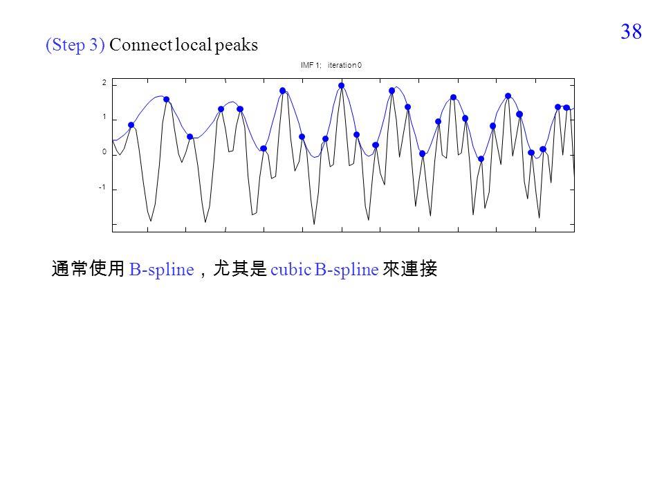 37 3-6 Hilbert-Huang Transform ( 國產 ) 時頻分析,何必要用到那麼複雜的數學? (Step 2) Find the local peaks 0 1 2 y(t) (Step 1) Initial: y(t) = x(t), (x(t) is the input) n = 1, k = 1 為中研院黃鍔院士於 1998 年提出