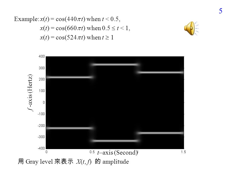 4 Short-Time Fourier Transform w(t): mask function 也稱作 windowed Fourier transform 或 time-dependent Fourier transform 例如: