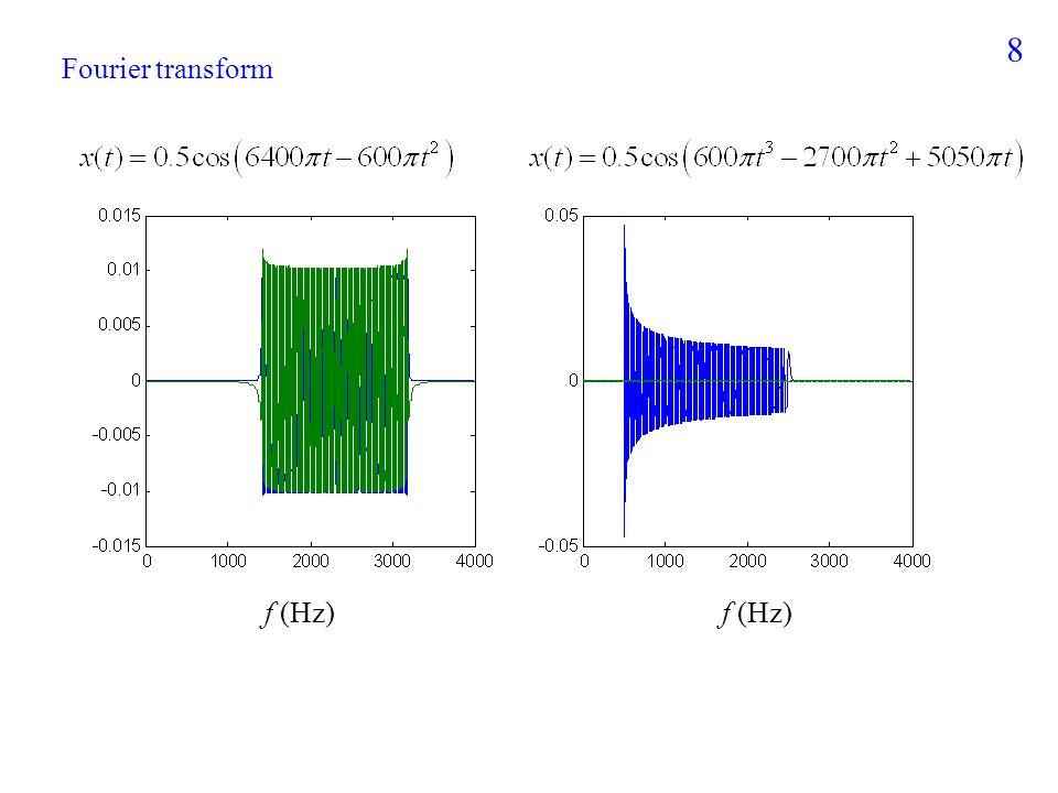 7 Example 2 t  [0, 3] 瞬 時 頻 率瞬 時 頻 率 (a) (b) 瞬 時 頻 率瞬 時 頻 率 t  [0, 3]