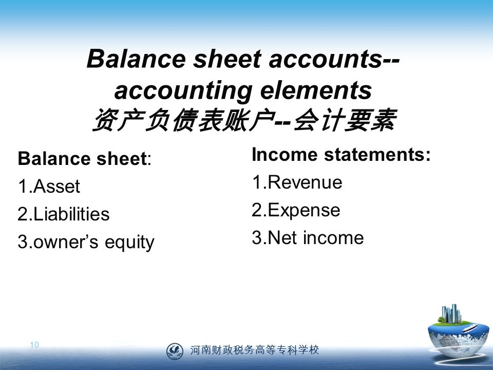 河南财政税务高等专科学校 10 Balance sheet accounts-- accounting elements 资产负债表账户 -- 会计要素 Balance sheet: 1.Asset 2.Liabilities 3.owner's equity Income statements: 1.Revenue 2.Expense 3.Net income