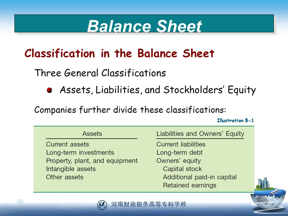河南财政税务高等专科学校 33 Three General Classifications Assets, Liabilities, and Stockholders' Equity Companies further divide these classifications: Classification in the Balance Sheet Balance Sheet Illustration 5-1