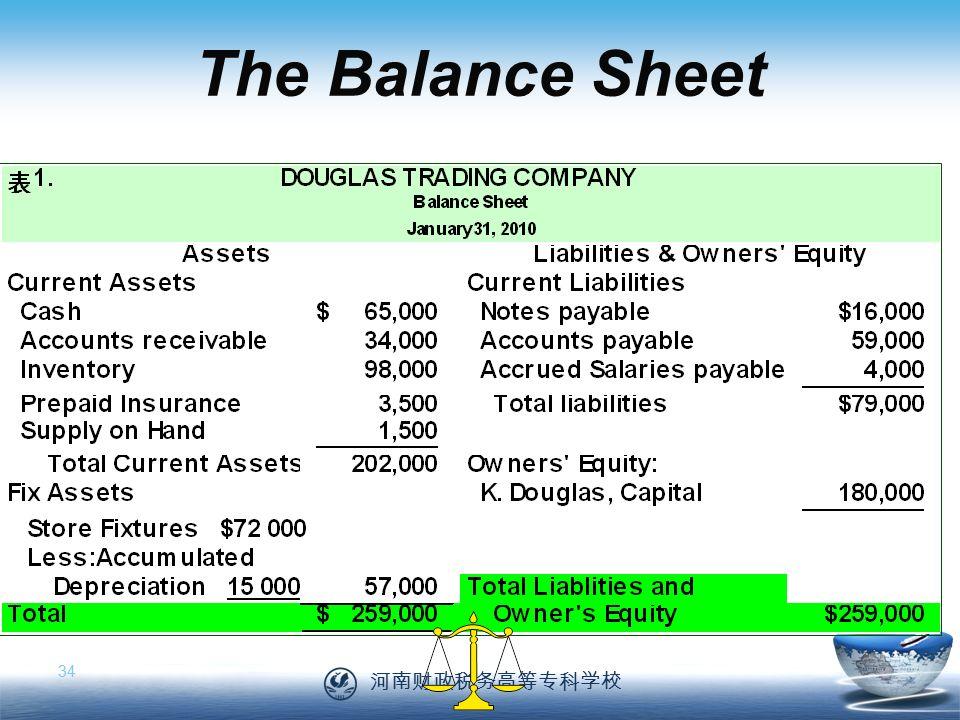 河南财政税务高等专科学校 34 The Balance Sheet