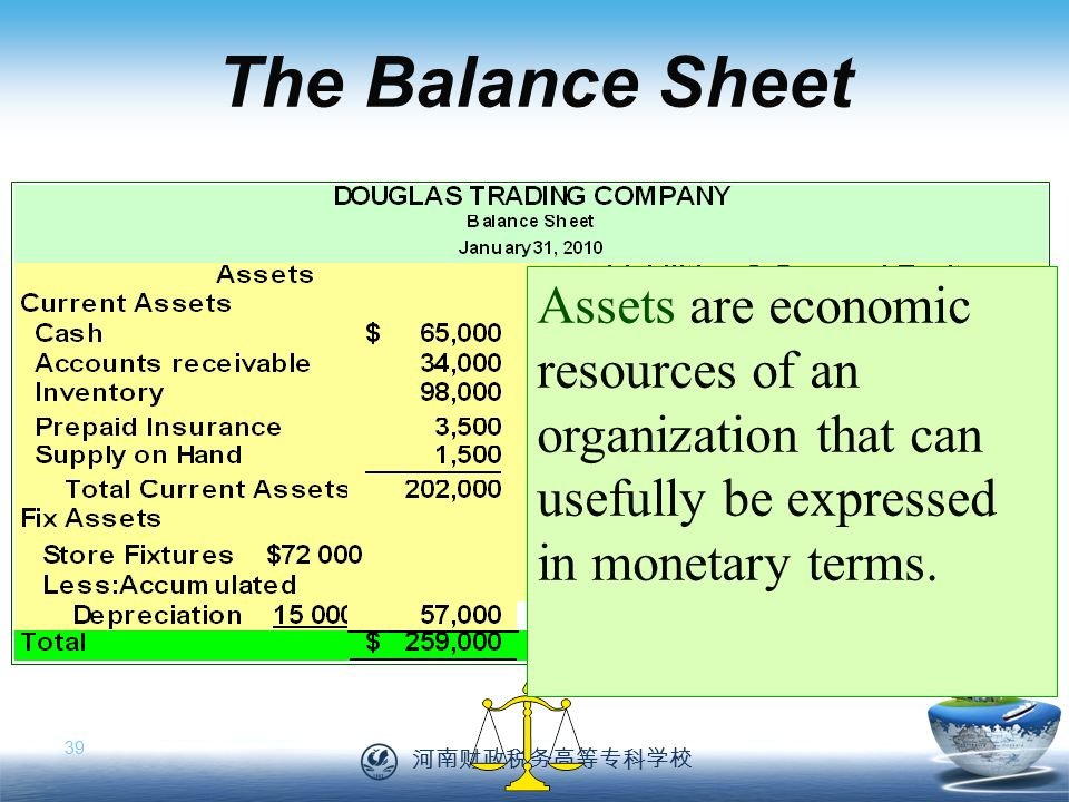 河南财政税务高等专科学校 39 The Balance Sheet Assets are economic resources of an organization that can usefully be expressed in monetary terms.