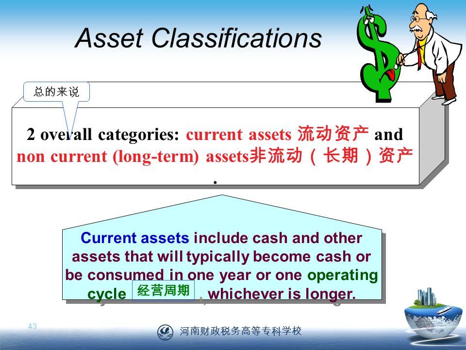 河南财政税务高等专科学校 43 2 overall categories: current assets 流动资产 and non current (long-term) assets 非流动(长期)资产.