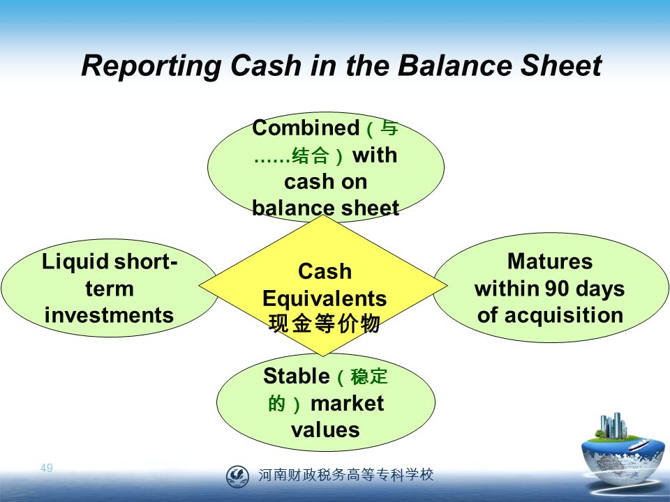 河南财政税务高等专科学校 49 Combined (与 …… 结合) with cash on balance sheet Reporting Cash in the Balance Sheet Liquid short- term investments Stable (稳定 的) market values Matures within 90 days of acquisition Cash Equivalents 现金等价物