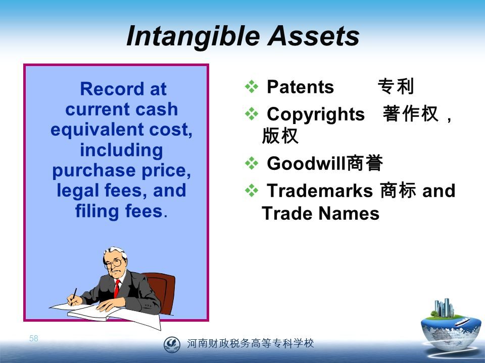 河南财政税务高等专科学校 58  Patents 专利  Copyrights 著作权, 版权  Goodwill 商誉  Trademarks 商标 and Trade Names Record at current cash equivalent cost, including purchase price, legal fees, and filing fees.