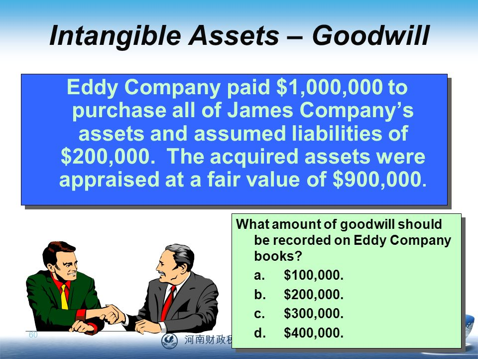 河南财政税务高等专科学校 60 Eddy Company paid $1,000,000 to purchase all of James Company's assets and assumed liabilities of $200,000.