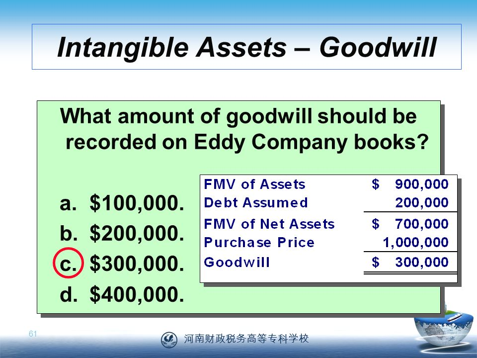 河南财政税务高等专科学校 61 What amount of goodwill should be recorded on Eddy Company books.