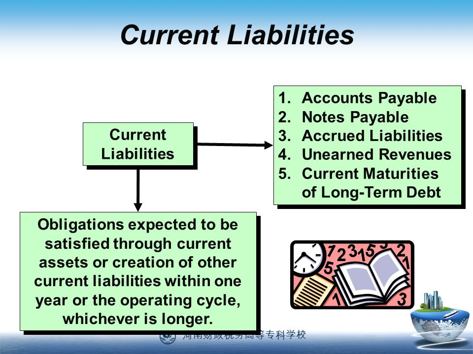 河南财政税务高等专科学校 68 Current Liabilities 1.Accounts Payable 2.Notes Payable 3.Accrued Liabilities 4.Unearned Revenues 5.Current Maturities of Long-Term Debt 1.Accounts Payable 2.Notes Payable 3.Accrued Liabilities 4.Unearned Revenues 5.Current Maturities of Long-Term Debt Obligations expected to be satisfied through current assets or creation of other current liabilities within one year or the operating cycle, whichever is longer.